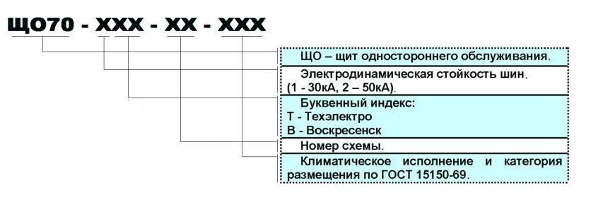 ЩО70-1ТВ-03 - Панель ЩО70,